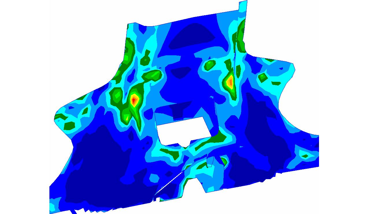 Simulation and optimization